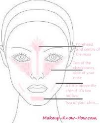contouring makeup and highlighting tips