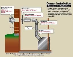 gas fireplace ventilation onekertech top