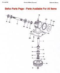 befco parts and operators manuals