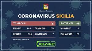 CORONAVIRUS, LA SITUAZIONE UFFICIALE ALLE ORE 12 DI OGGI. I ...