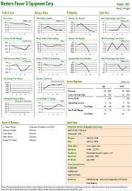 Wire-Frame Excel Dashboard that Follows Edward Tufte's Advice