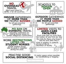 travel ban mean for Australians ...