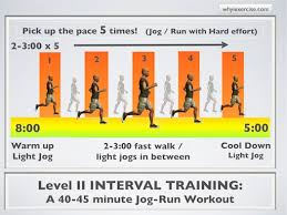 high intensity interval training easy