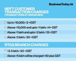 atm charges cash withdrawal