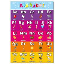 Alphabet Educational Poster For Toddlers Kid Room Kindergarten Decor Learning A3 Ebay