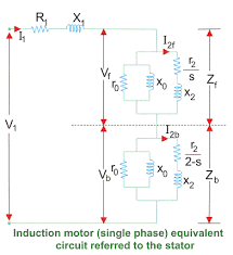 equivalent circuit for an induction