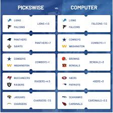 NFL Week 7 betting guide - everything ...