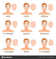 exle contouring face various shapes