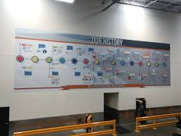 Warehouse Timeline Wall Murals Safety Banners Fontana Ca
