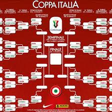 Coppa Italia 2018/2019, ottavi: dove vedere in chiaro le partite ...