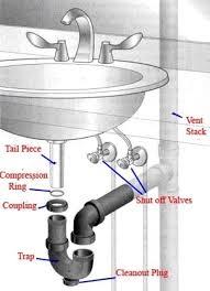 install bathroom sink bathroom sink