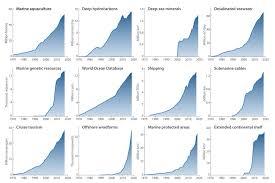 Resultado de imagen para la aceleración azul hidrocarburos profundos