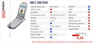 data to your site NEC DB7000 ...