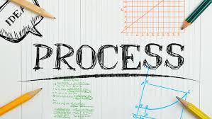 Resultado de imagen de procesos imagen