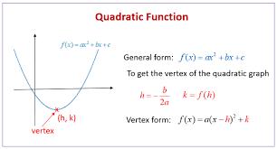 s of quadratic equations