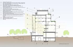 Pratt Institute Myrtle Hall | Cycle Architecture + Planning | Archinect