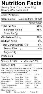 nutrition facts table using html css