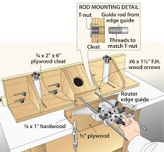 Microadjustment For Your Router Table Fence Wood Magazine