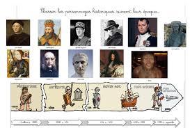 histoire faire parler des personnages