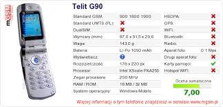 Twojej stronie Telit G90 :: mGSM ...