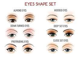 eye makeup tips 2019 how to apply eye