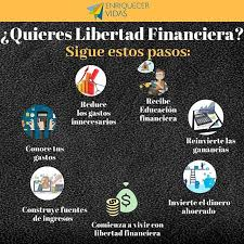 Dropshipping Libertad Financiera