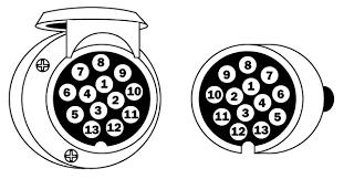 Verlichtingsschema aanhangwagens