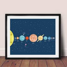 Solar System Poster Prints Kids Room Wall Art Decor Watercolor Solar System Space Canvas Painting Planet Po S Te R Painting Calligraphy Aliexpress