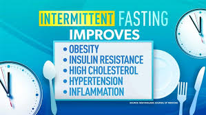 is intermittent fasting good for you