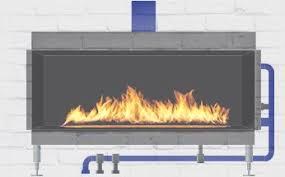 ethanol fireplace by planika