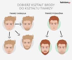 Dobierz Brode Do Ksztaltu Twarzy W Kilka Chwil Blog Hairstore