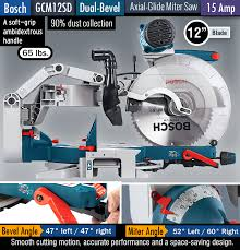 In 2019 Best Miter Saw Diy Home Projects Contractors