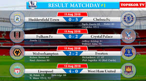 result premier league matchday 1