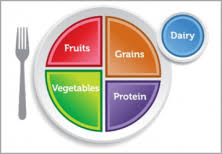 wele to myplate kitchen choosemyplate