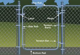 Homedepot Image Chain Link Fence Installation Black Chain Link Fence Chain Link Fence