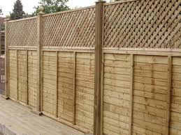 Privacy Lattice J W Fencing