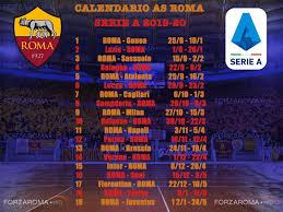 Campionato As Roma | Stagione 2019-2020 ~ MONDO-ROMANISTA