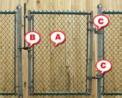 Pool Code Chain Link Pool Code Vinyl Pool Code Galvanized At Academy
