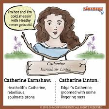 catherine earnshaw linton in wuthering heights shmoop