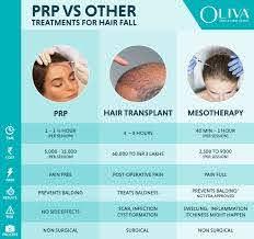 prp vs stem cell vs mesotherapy vs