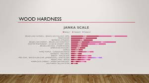 janka scale wood hardness evergreen