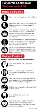 Coronavirus: What self-isolation means ...