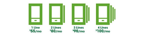 cell phone plans cricket wireless