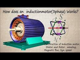 three phase induction motor works