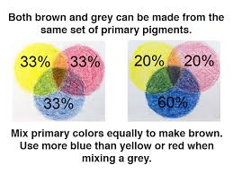what colors make brown how to mix brown