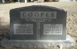 Sarah Adeline Cooper (Pitzer) (1877 - 1901) - Genealogy