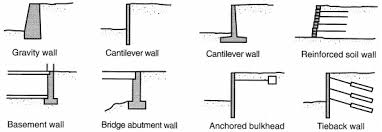 retaining walls types and failure