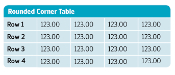 how to make tables with rounded corners