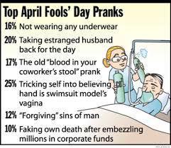 Top April Fools' Day Pranks