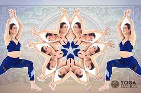 hatha yoga the physical or forceful